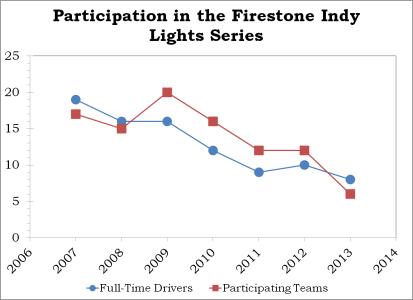 FIL-PartcipationGraph